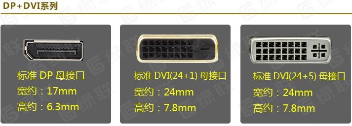 DP DVI接口详解