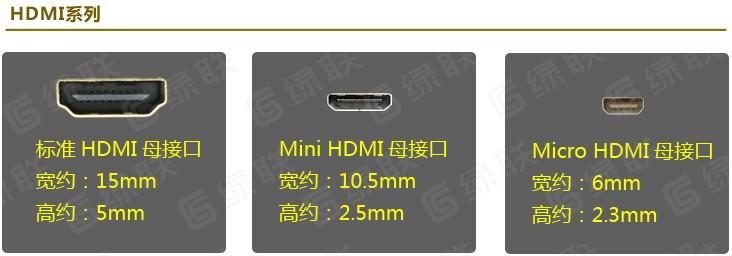 HDMI接口分类