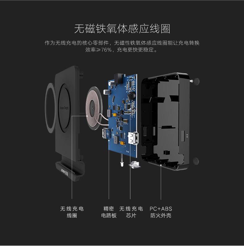 qi无线充电:qi基于电磁感应原理进行输电—发射端线圈与接收端线圈共