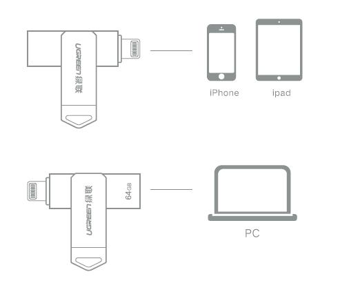 绿联苹果U盘连接示意图