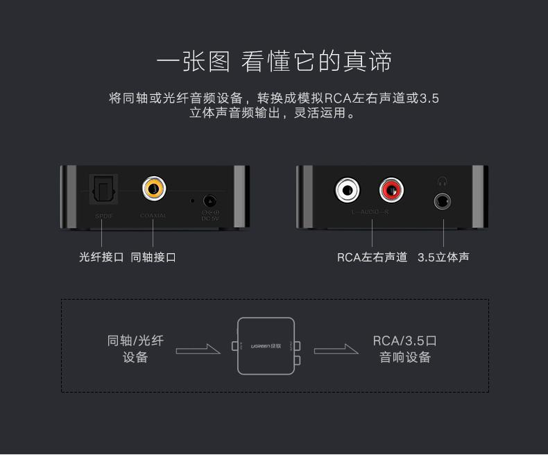 绿联数字光纤同轴音频转rca 3.5转换器