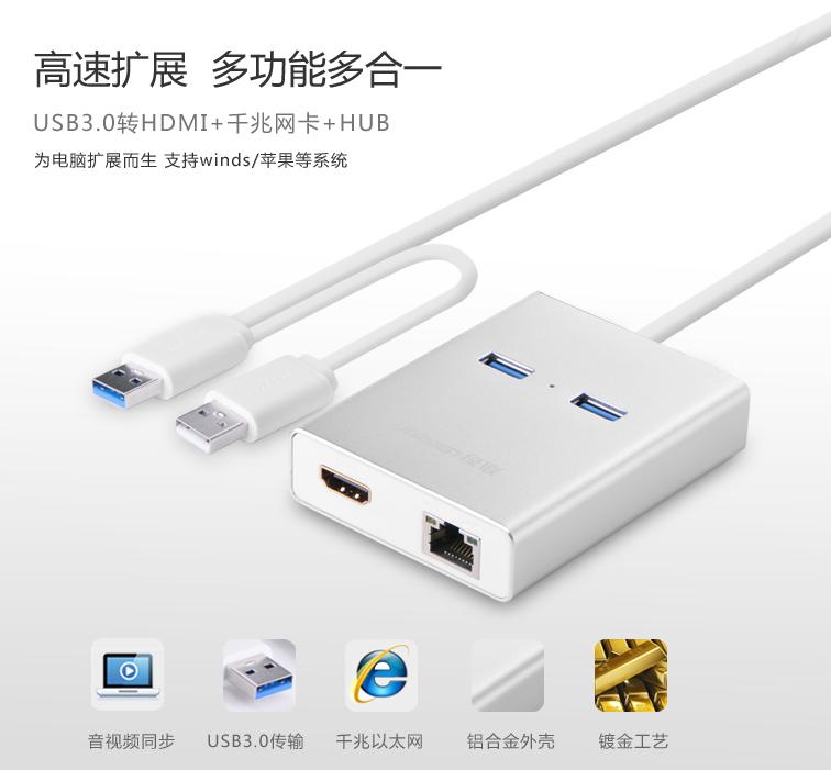USB外置显卡+网卡