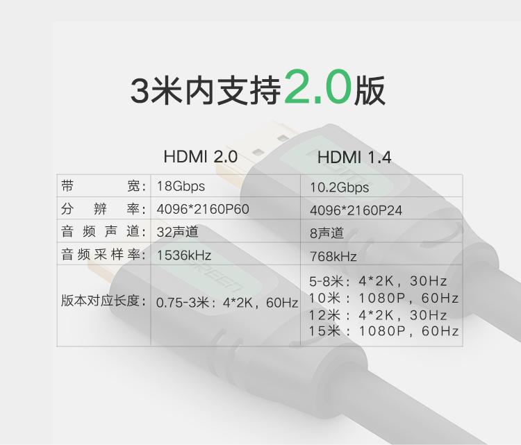 HDMI2.0高清线14436736.jpg