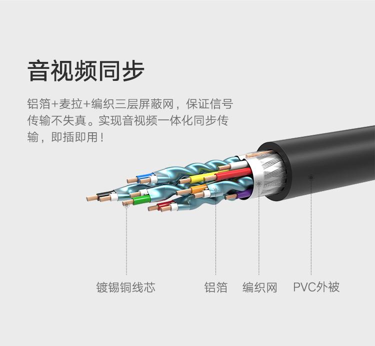HDMI2.0高清线33318272.jpg