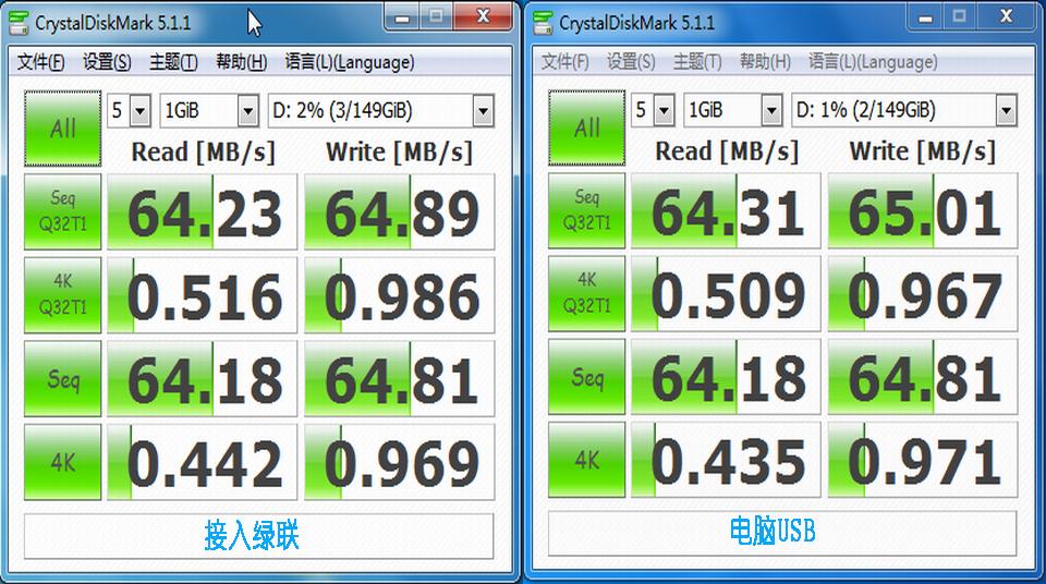 简单实用,高速传输,绿联两用U盘&USB HUB套装(体验篇)]