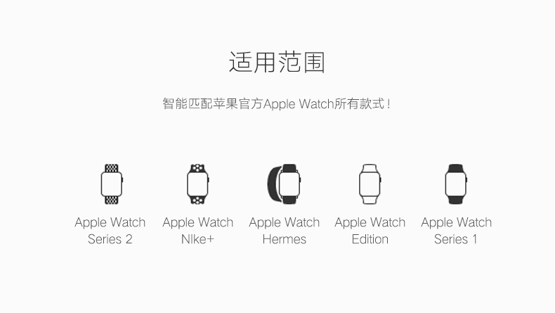 Apple Watch移动电源