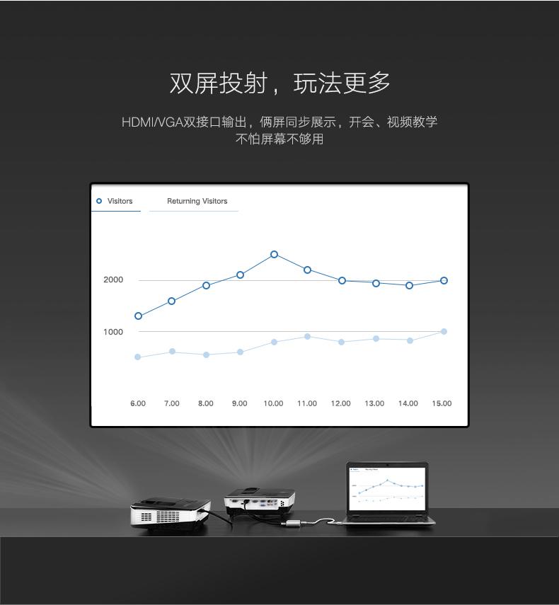 iPad接投影仪转换器66477590.jpg