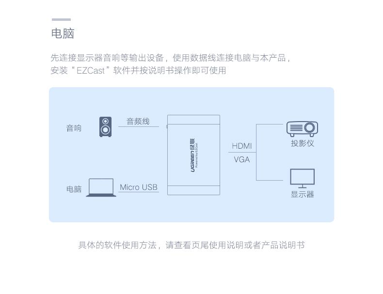 iPad接投影仪转换器67600527.jpg