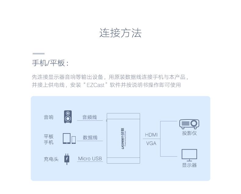 iPad接投影仪转换器67934479.jpg
