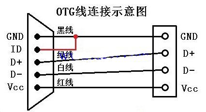 OTG线功能接线原理图