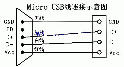 Micro USB数据线功能接线原理图