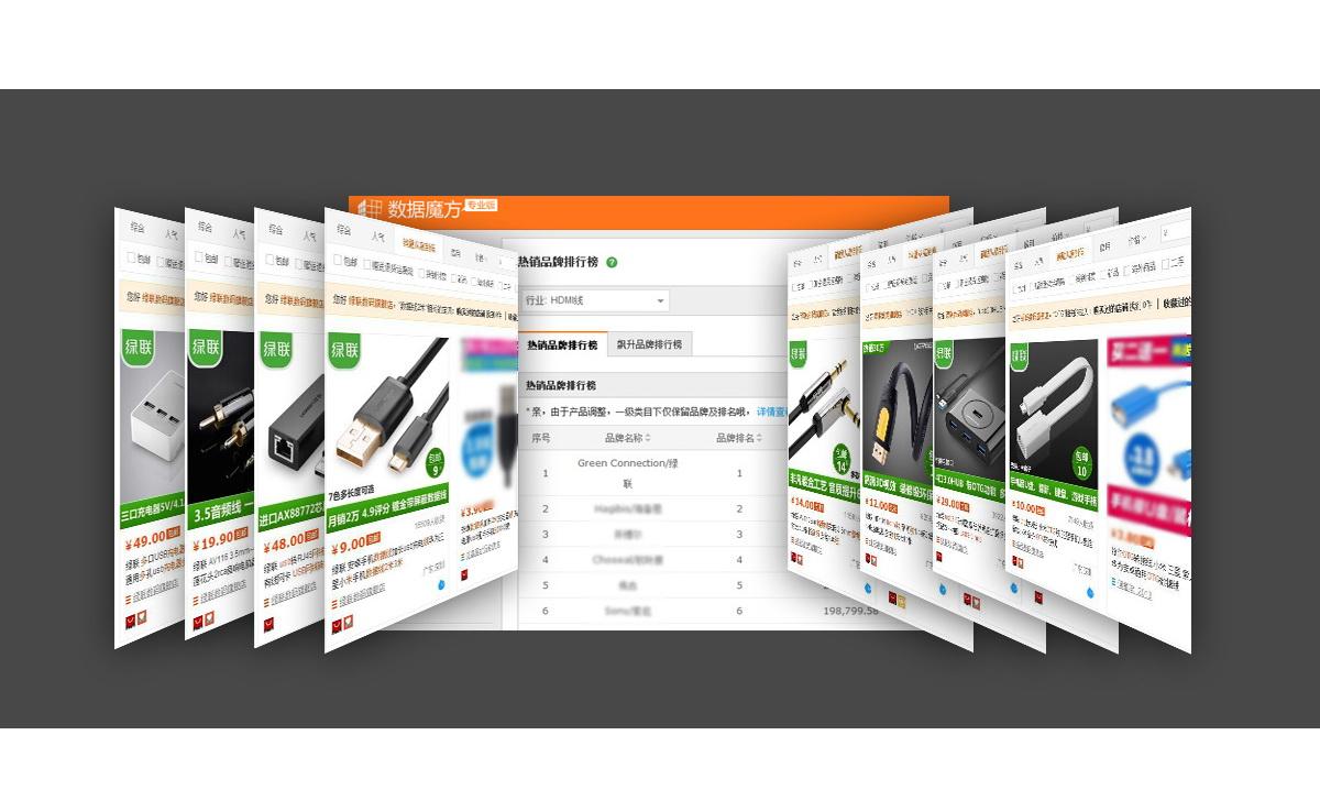 绿联销售平台数据