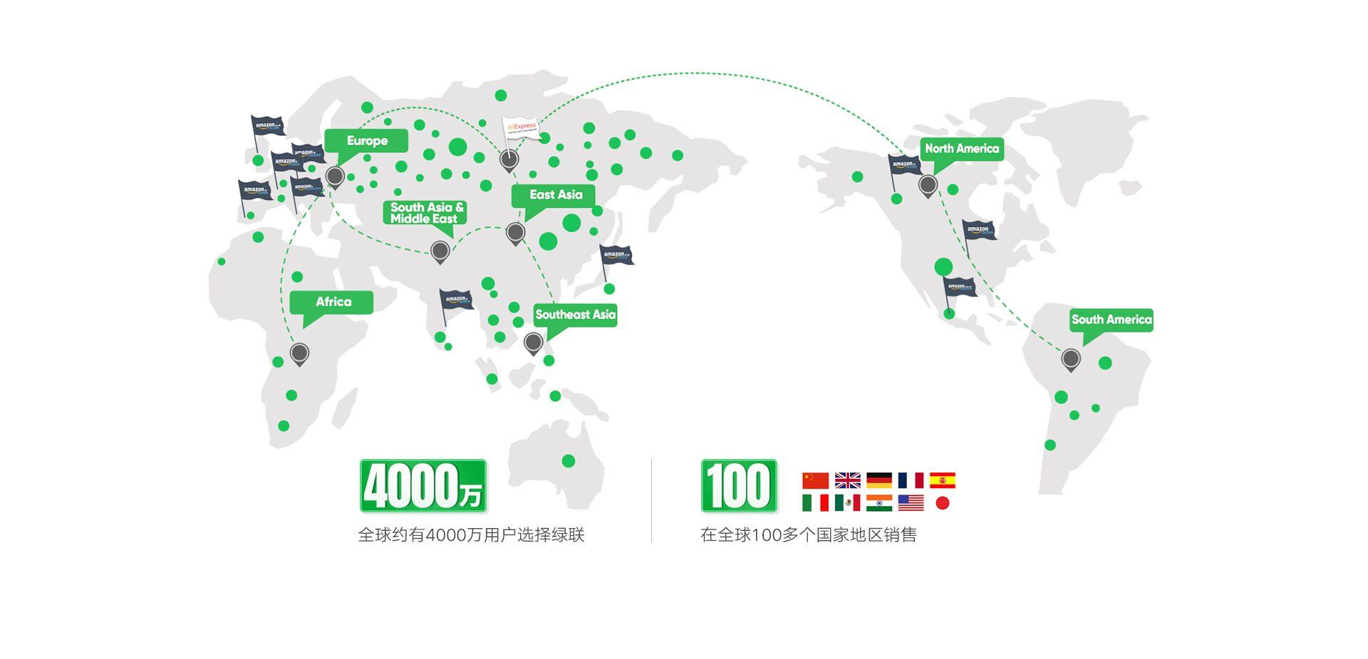 全球化服务